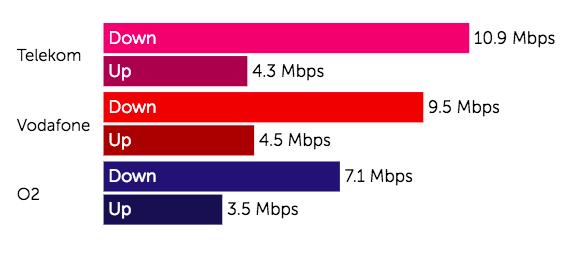 1 3G & 4G Speed Test 2MB Download  1MB Upload  .png
