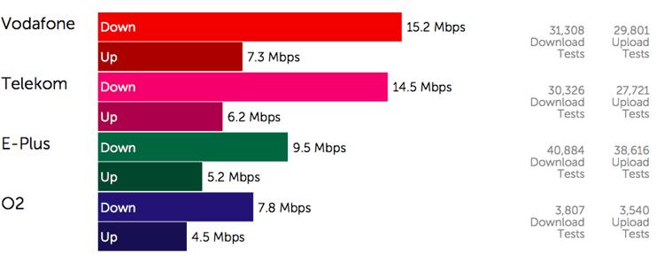 4G Speed Test 2MB Download _ 1MB Upload  .png