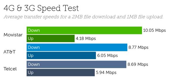 Mexico speed-1