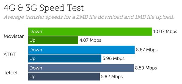 Mexico speeds-1