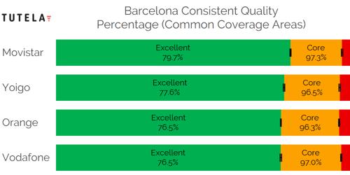CCA Consistent Quality (Barcelona)-1