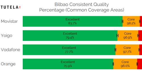 CCA Consistent Quality (Bilbao)-1