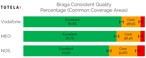 CCA Consistent Quality (Braga)-1