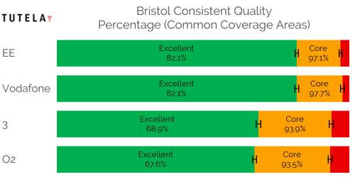CCA Consistent Quality (Bristol)-1