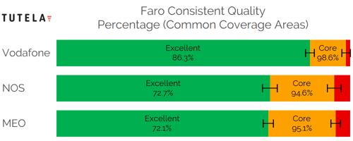 CCA Consistent Quality (Faro)-1