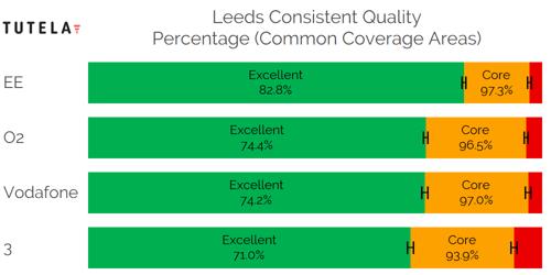 CCA Consistent Quality (Leeds)-1