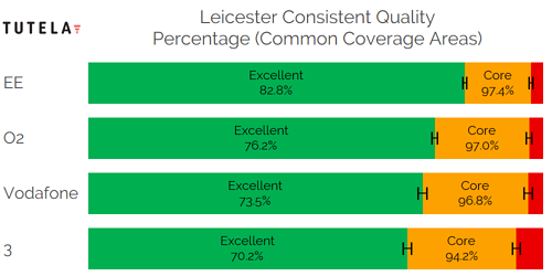 CCA Consistent Quality (Leicester)-1