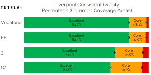 CCA Consistent Quality (Liverpool)-1