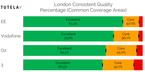 CCA Consistent Quality (London)-1