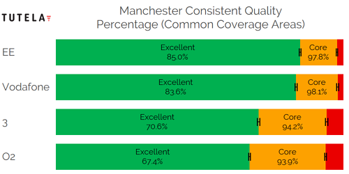 CCA Consistent Quality (Manchester)-1