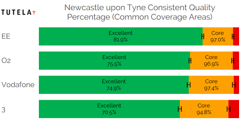 CCA Consistent Quality (Newcastle)-1