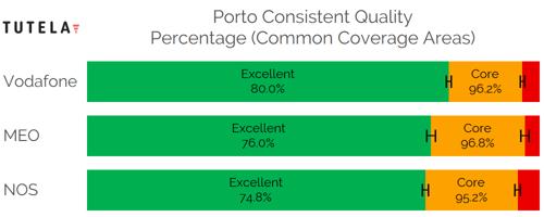 CCA Consistent Quality (Porto)-1