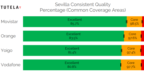 CCA Consistent Quality (Sevilla)-1