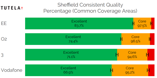 CCA Consistent Quality (Sheffield)-1