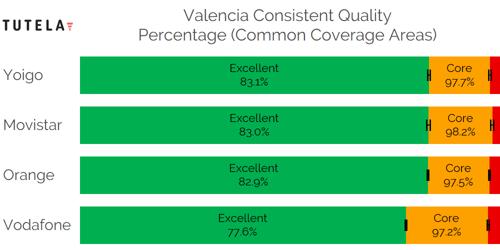 CCA Consistent Quality (Valencia)-1
