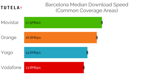 CCA Median DL (Barcelona)-1