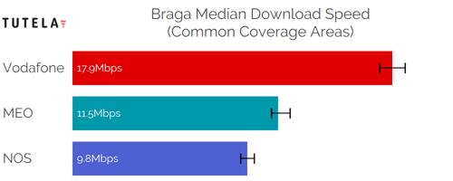CCA Median DL (Braga)-1