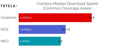 CCA Median DL (Coimbra)-1