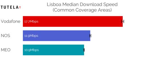 CCA Median DL (Lisboa)-1