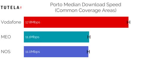 CCA Median DL (Porto)-1