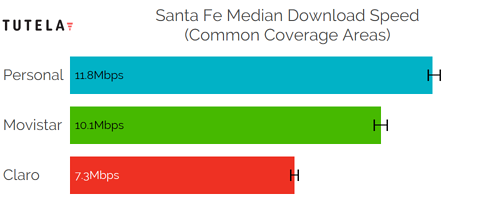 CCA Median DL (Santa Fe)