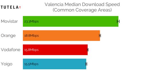 CCA Median DL (Valencia)-1
