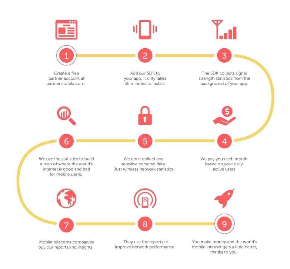 tutela-infographic-v05 (3)