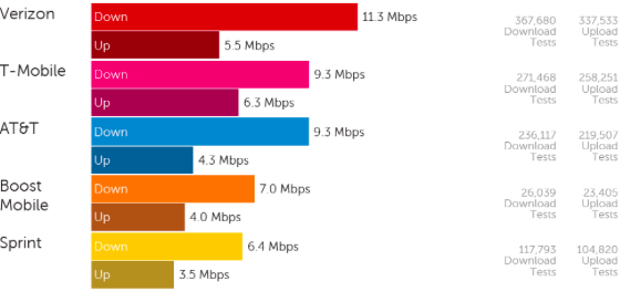 US network operators focus on 4G infrastructure.png