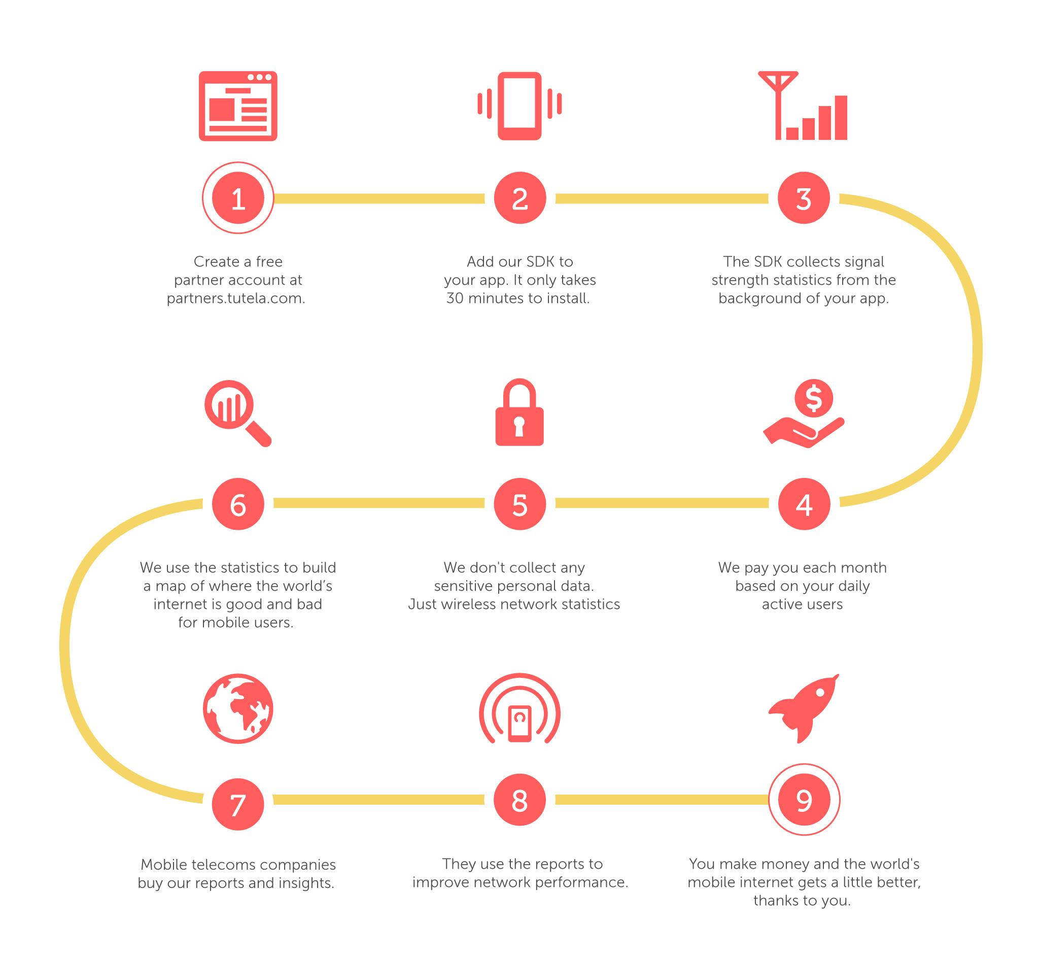 tutela-infographic